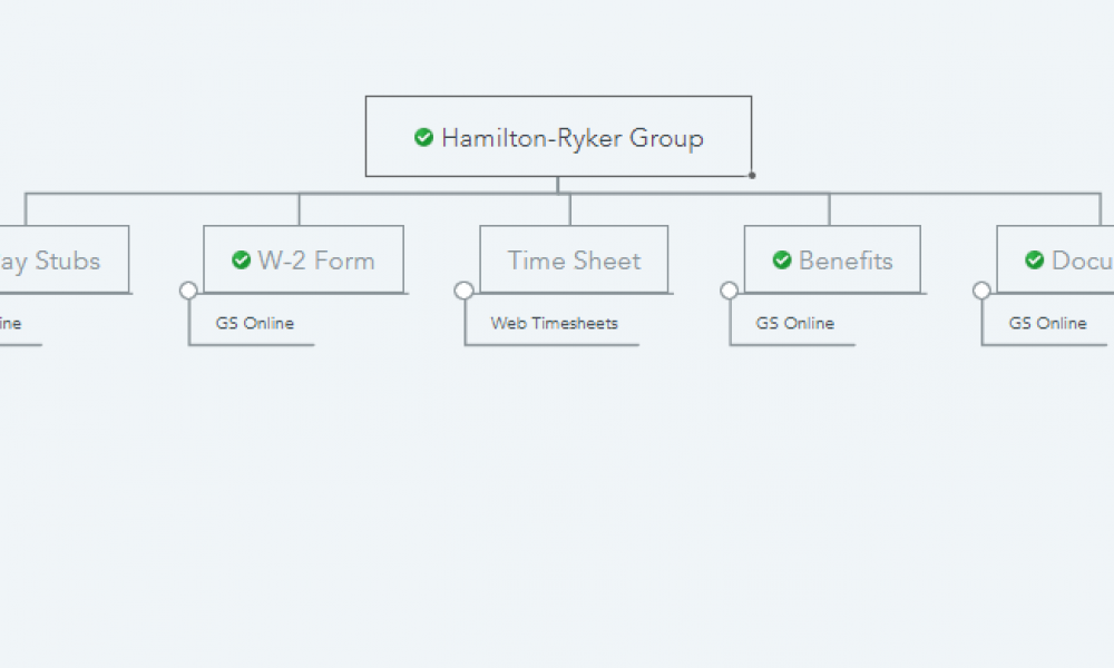 Hamilton Ryker Pay Stubs & W2s