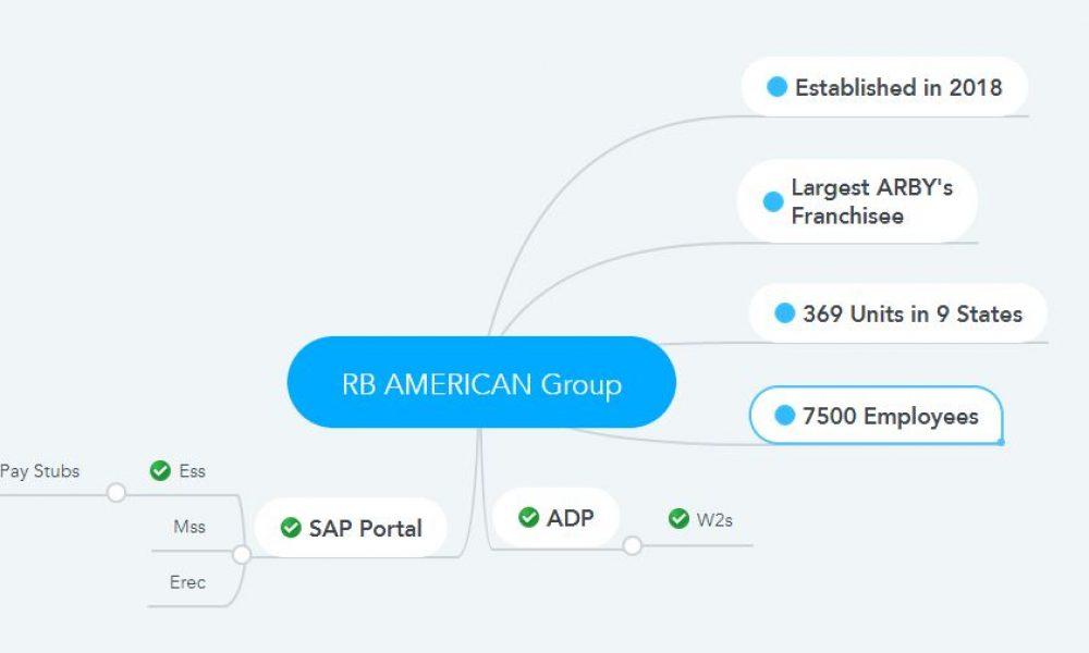 RB American Group Pay Stubs & W2s